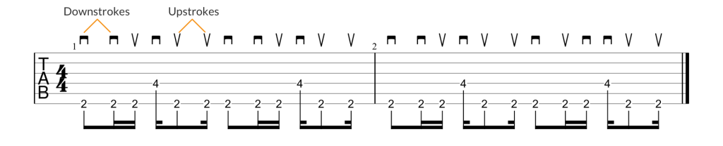 Picking notation for guitar tablature