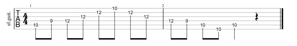 Guitar tab for A major arpeggio pattern