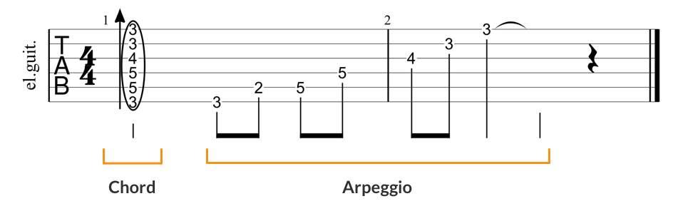 Guitar tab showing difference between a chord and arpeggio