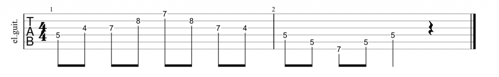 Guitar tab for D major arpeggio pattern