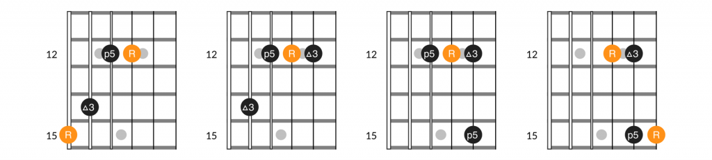 G major guitar arpeggios, 4 note variations