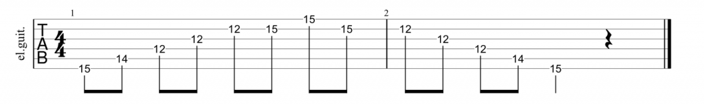 Guitar tab for G major arpeggio pattern