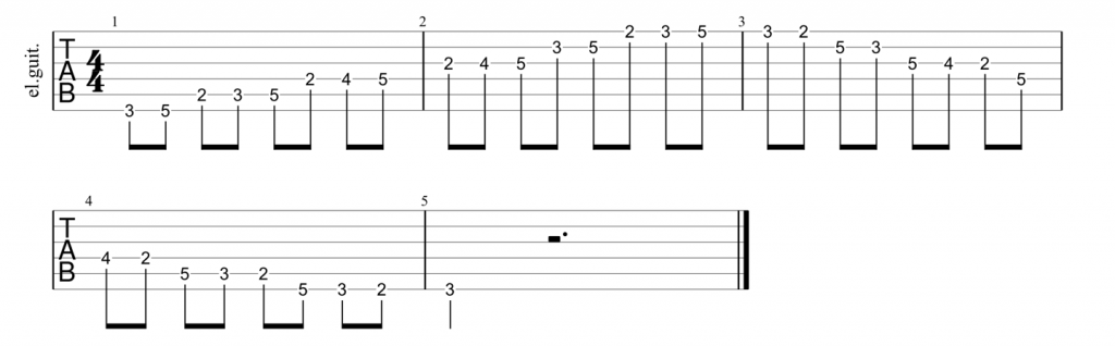 Guitar tab for position 1 of the major scale