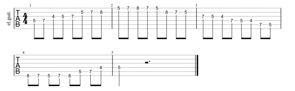 Guitar tab for position 2 of the major scale