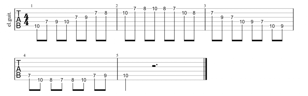 Guitar tab for position 3 of the major scale