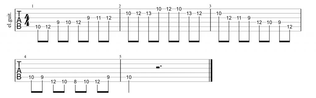 Guitar tab for position 4 of the major scale