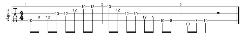 Guitar tab for A shape dominant 7th arpeggio