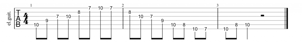 Guitar tab for C shape dominant 7th arpeggio