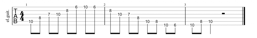 Guitar tab for C shape minor 7th arpeggio