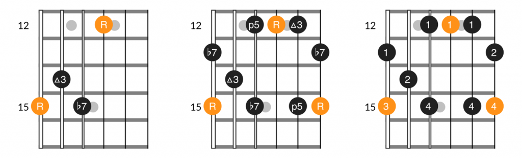 G form dominant 7th chord and arpeggio