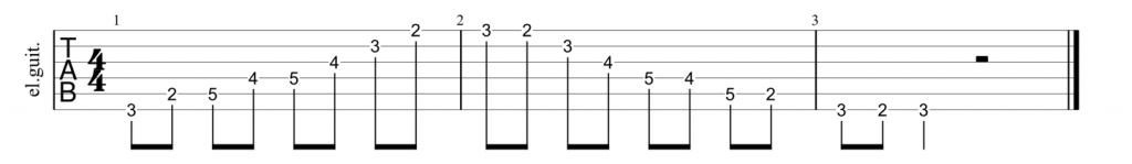 Guitar tab for E shape major 7th arpeggio