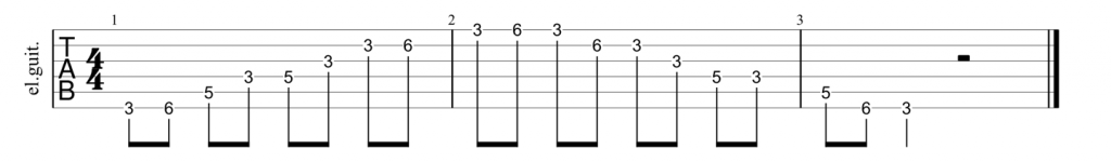 Guitar tab for E shape minor 7th arpeggio