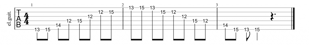 Guitar tab for G shape dominant 7th arpeggio