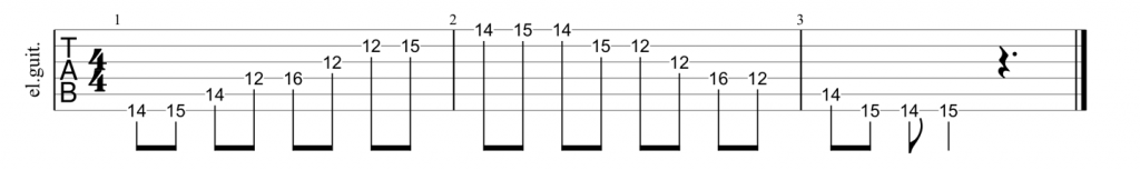 Guitar tab for G shape major 7th arpeggio
