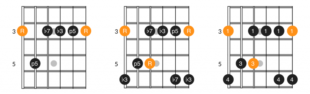 E form minor 7th chord and arpeggio