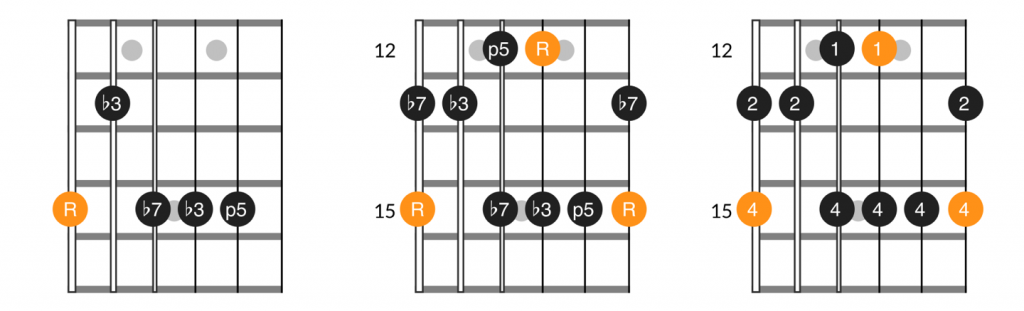 G form minor 7th chord and arpeggio