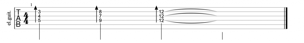Guitar tab for major triads on strings 2, 3, 4