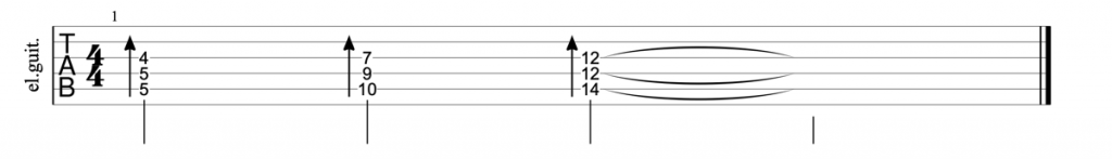 Guitar tab for major triads on strings 3, 4, 5
