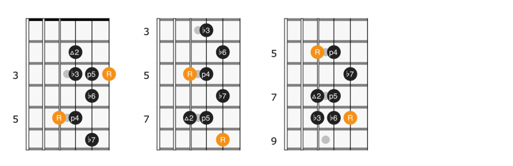 Single octave minor scale patterns with root on the 4th string
