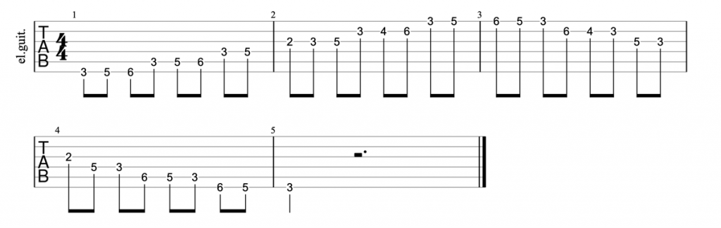 Guitar tab for position 1 of natural minor scale