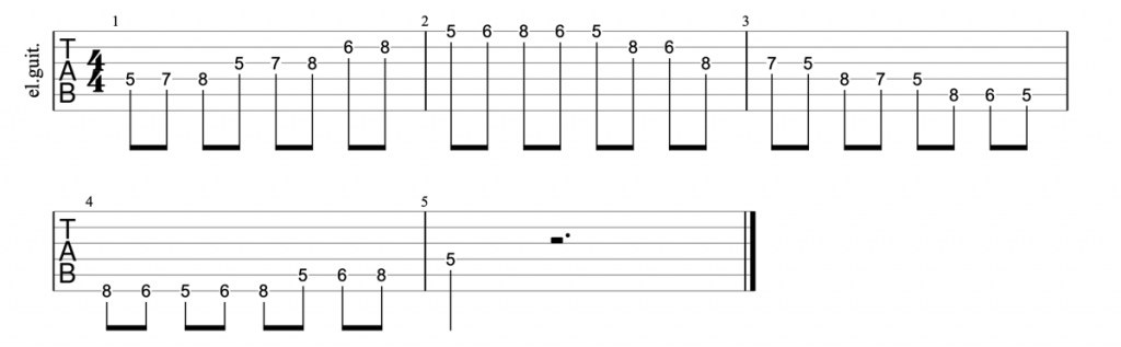 Guitar tab for position 2 of natural minor scale