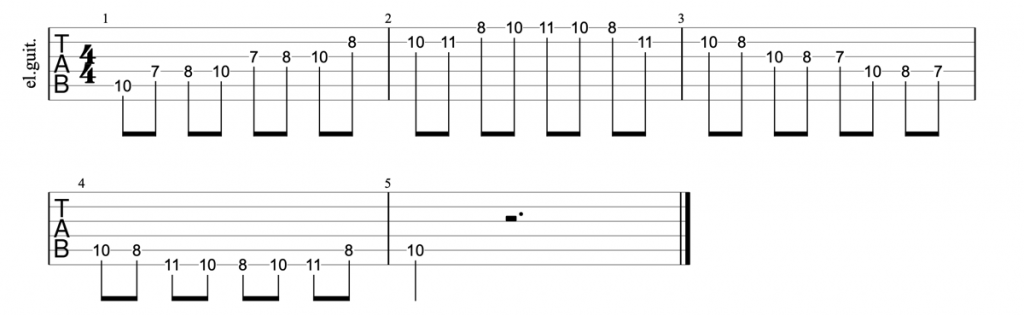 Guitar tab for position 3 of natural minor scale