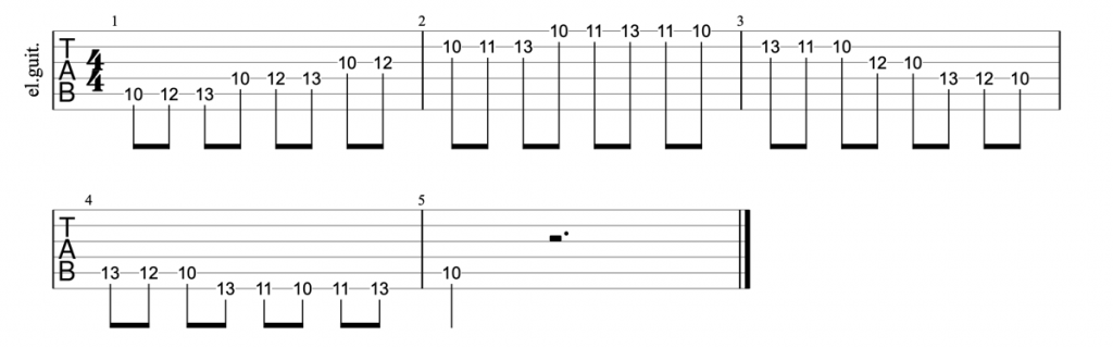Guitar tab for position 4 of natural minor scale
