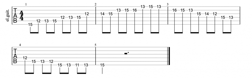 Guitar tab for position 5 of natural minor scale