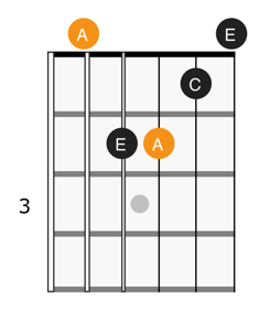 A minor chord diagram