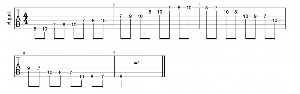 Guitar tab for position 1 of the c major scale
