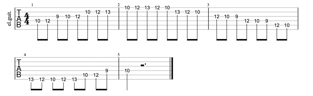Guitar tab for position 2 of the c major scale