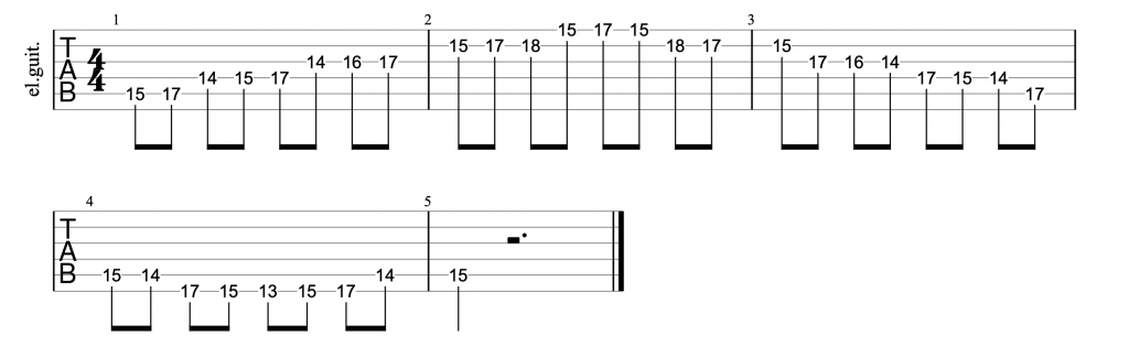 Guitar tab for position 4 of the c major scale