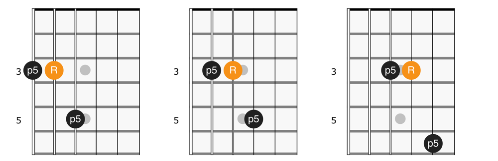 Inverte 3-note power chords
