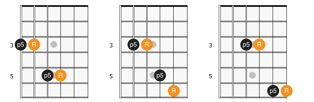 Inverted power chords with 4 notes