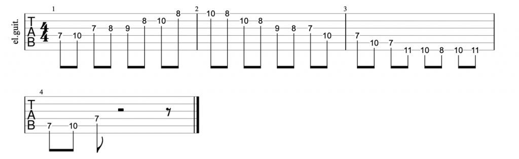 A minor blues scale position 2 tab