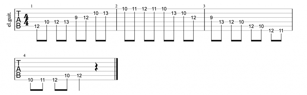 A minor blues scale position 3 tab