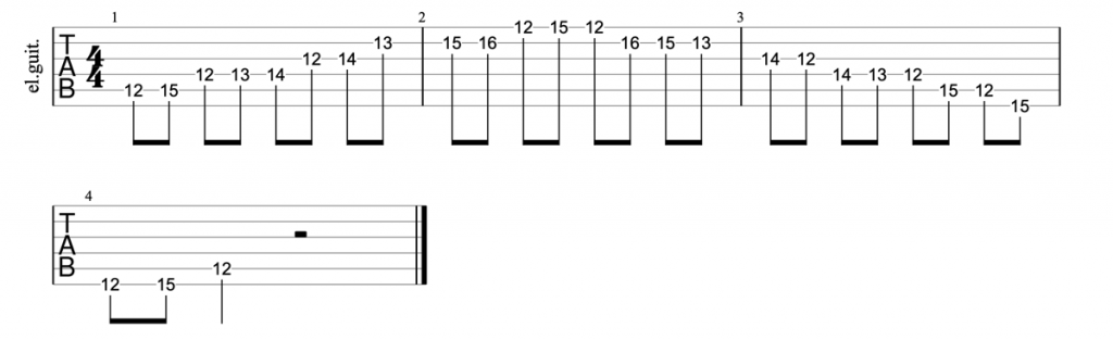 A minor blues scale position 4 tab