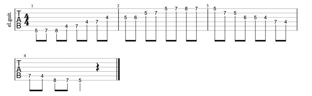 A major blues scale position 1 guitar tab
