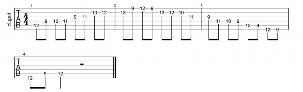 A major blues scale position 3 guitar tab