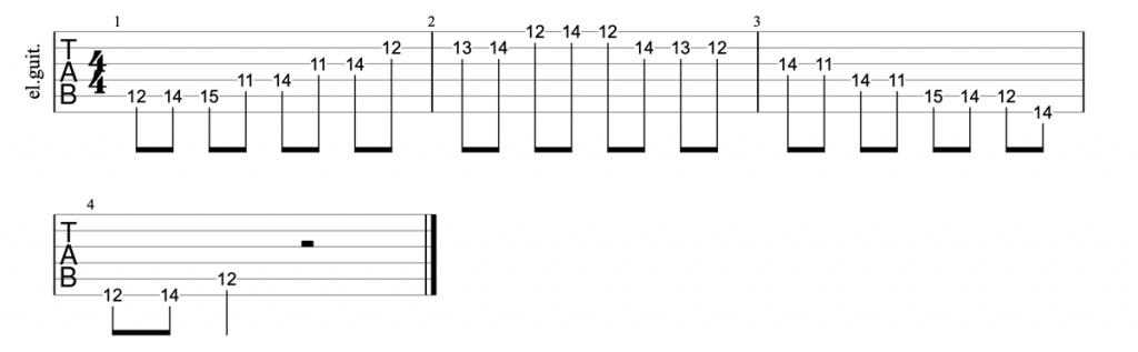 A major blues scale position 4 guitar tab