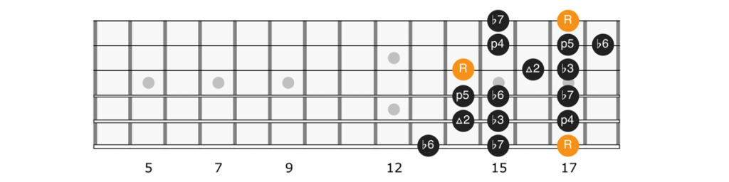 A minor scale position 5 diagram