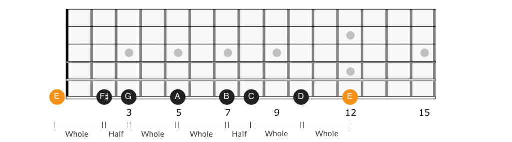 Whole step half step pattern for e minor scale