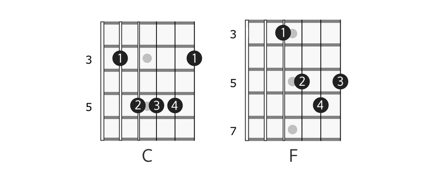 C major F major chord progression, alternate voicing