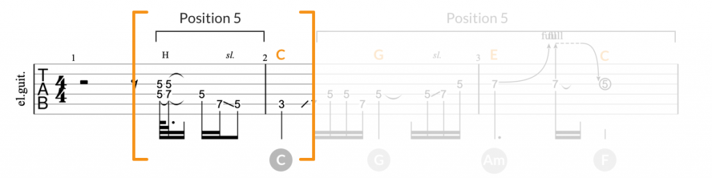 Let it Be guitar solo tab, part 1