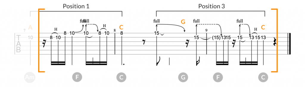 Let It Be guitar solo tab, part 5