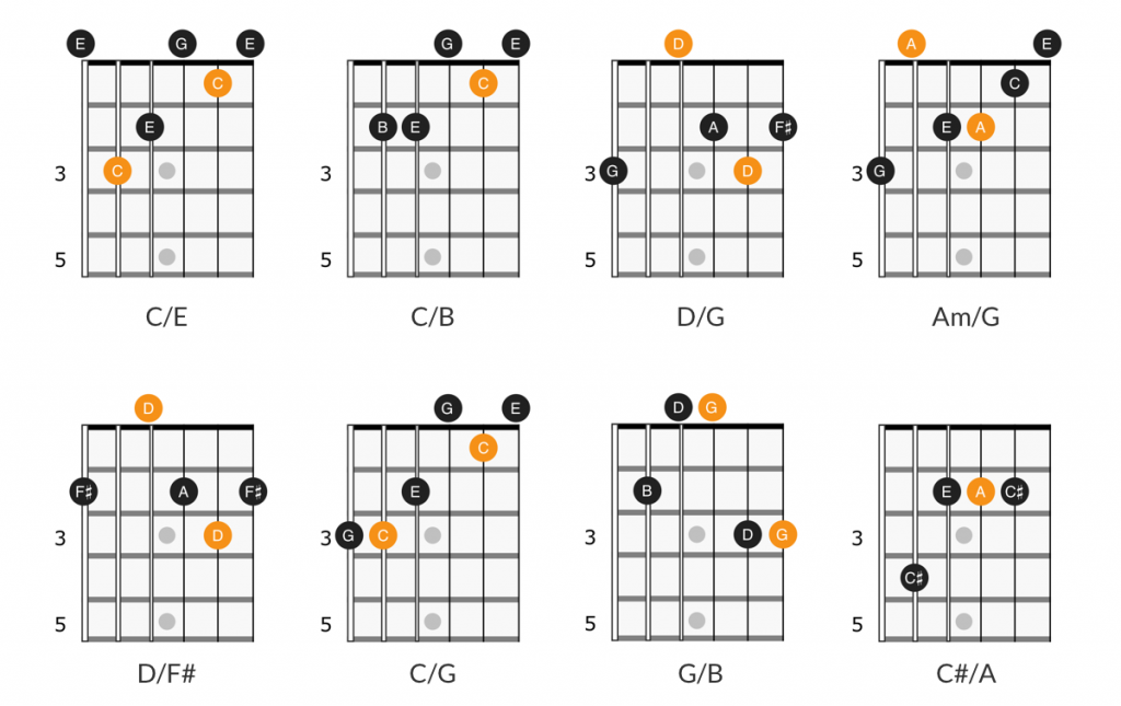 Common slash chords on guitar