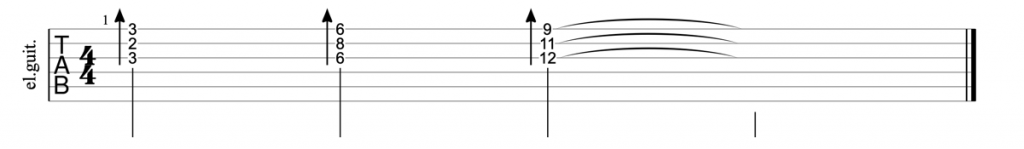 Guitar tab for diminished triads on strings 1, 2, and 3