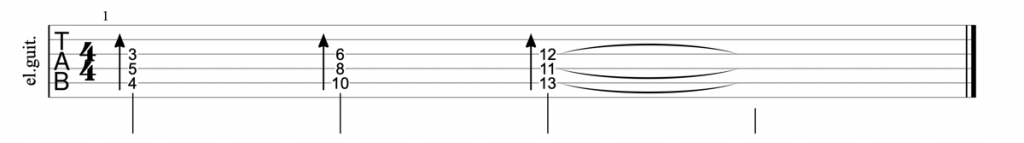 Guitar tab for diminished triads on strings 3, 4, and 5