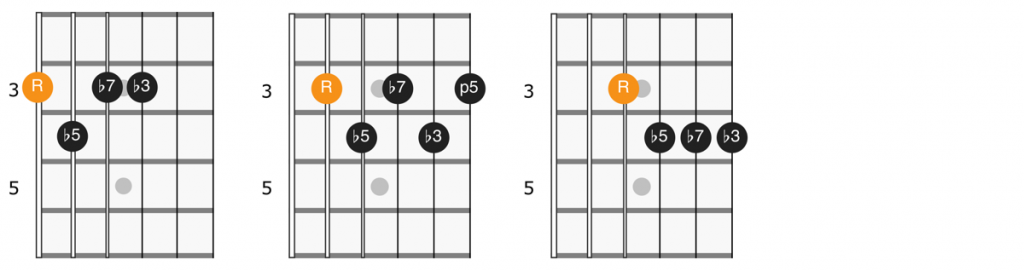 Half diminished 7th chord shapes diagram