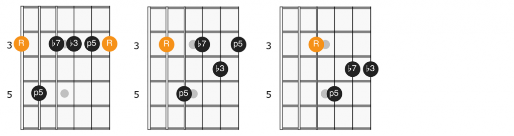 Common minor 7th chord shapes diagram